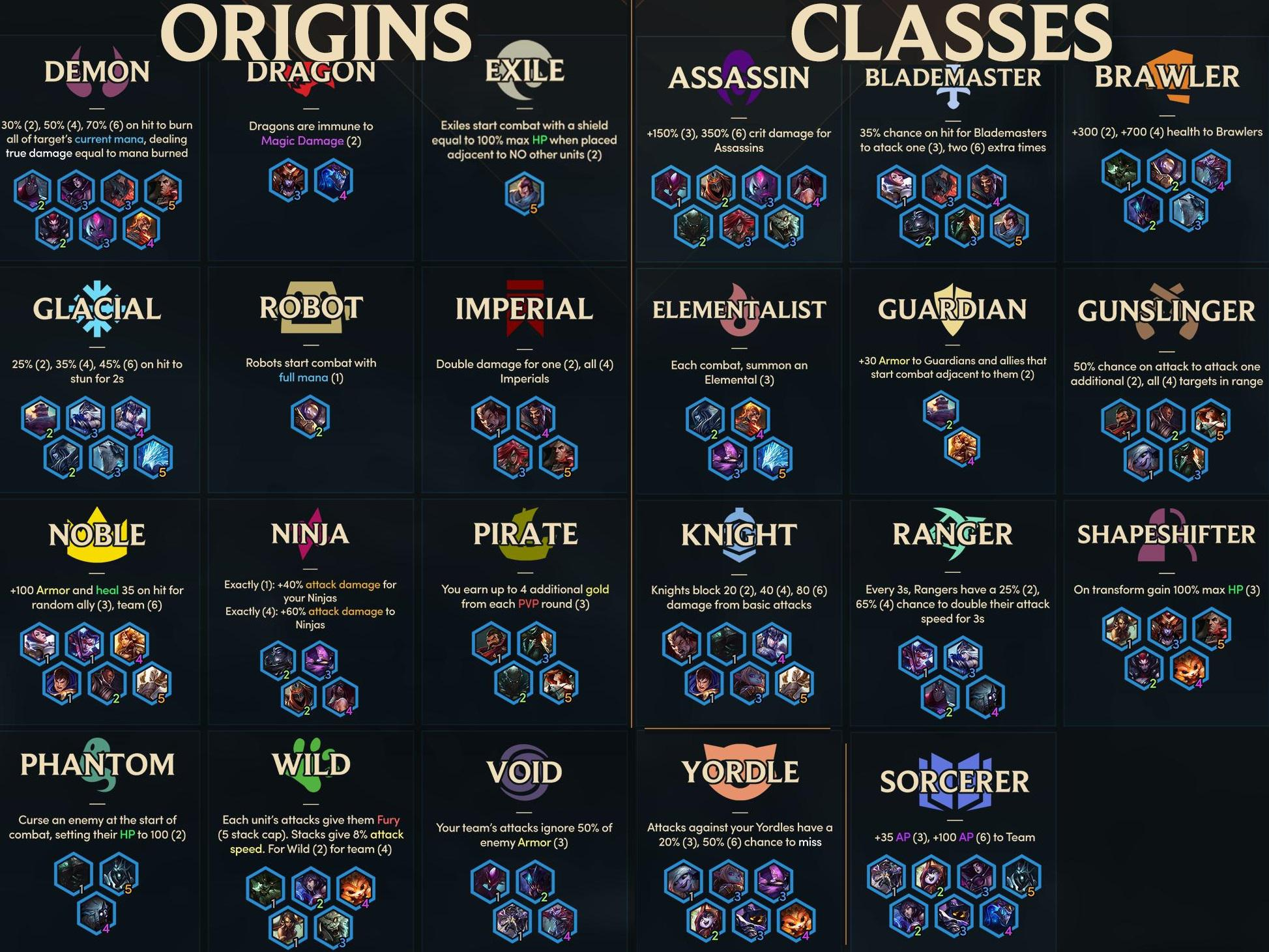origins and classes cheat sheet