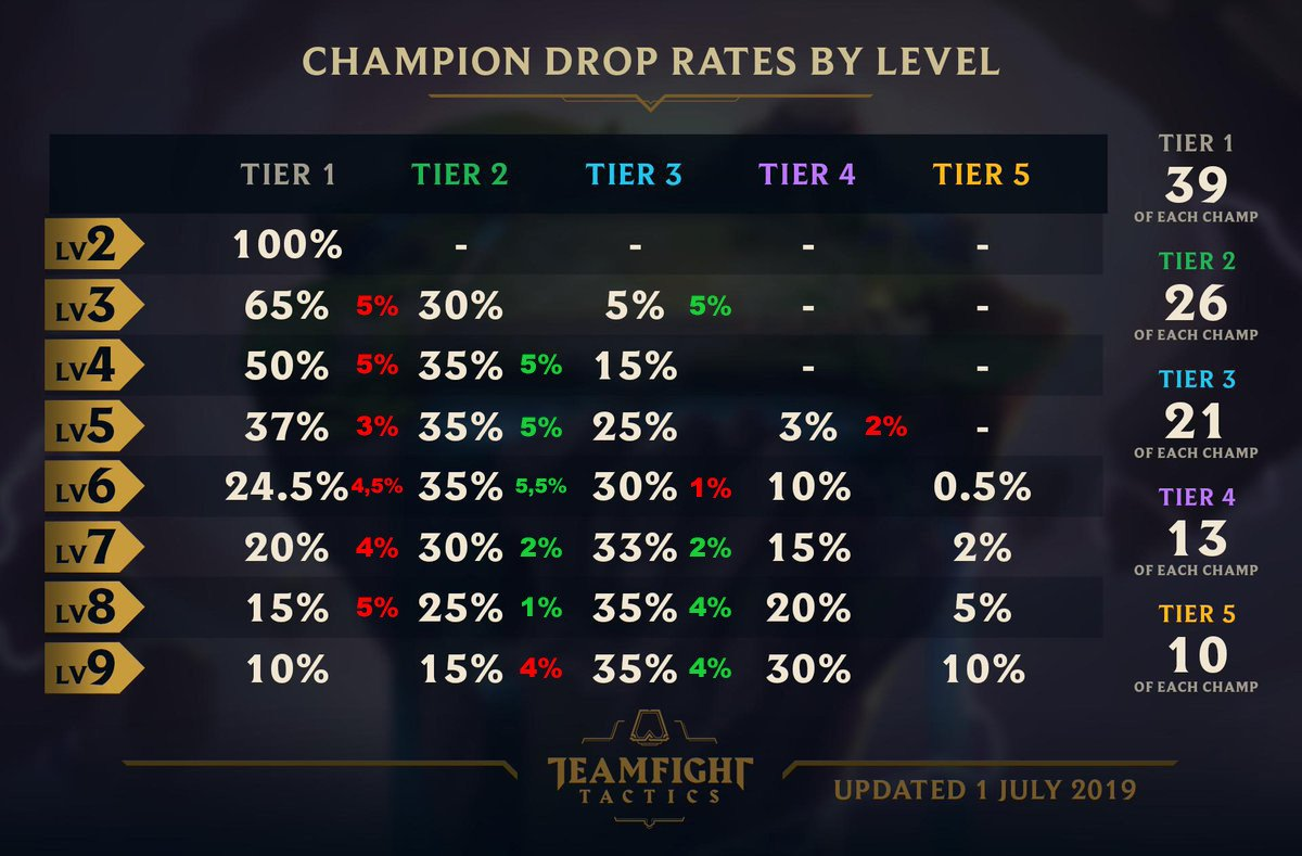 tft item cheat sheet