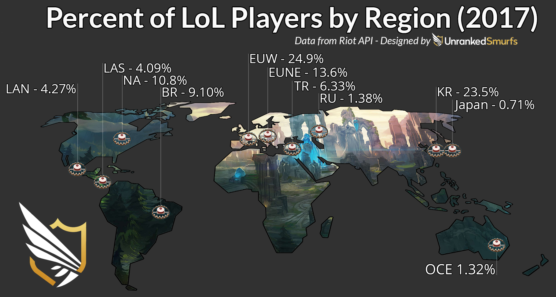 How many players play League of Legends in 2017