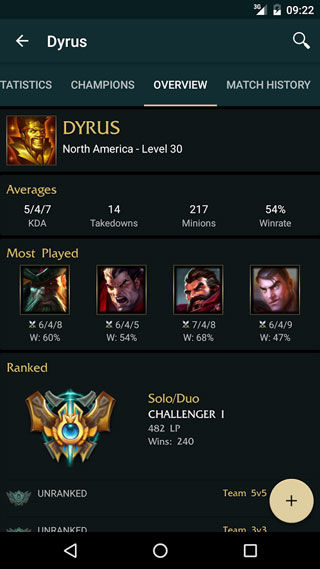 Top 4 League Of Legends Mobile Apps That You Must Have
