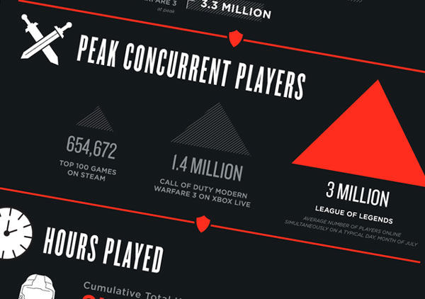 lol player figures 2012