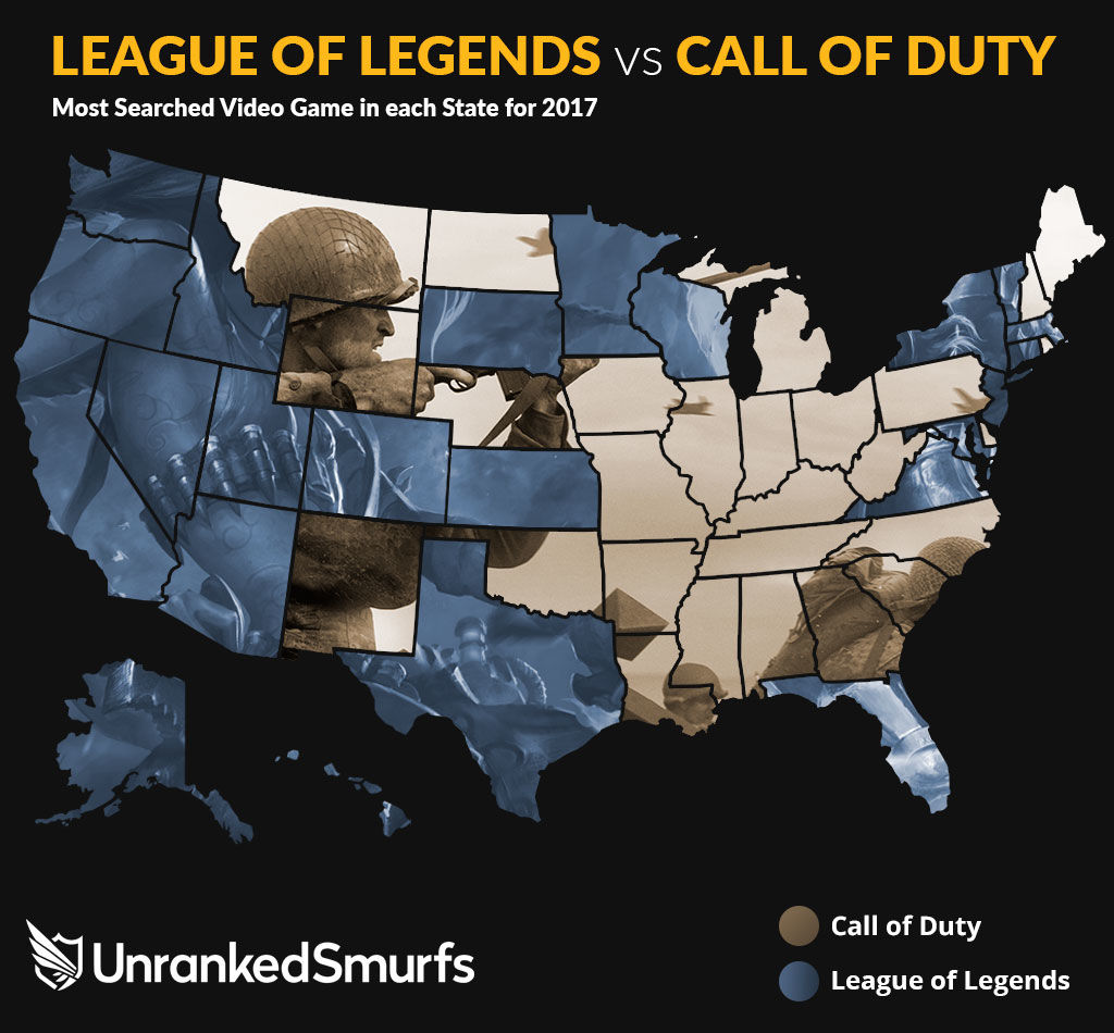 League of Legends vs Call of Duty